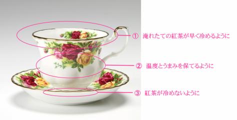 <紅茶道具>紅茶が美味しく飲める究極のカップ