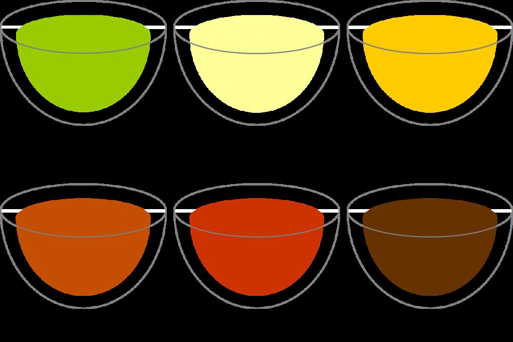 6種類のお茶