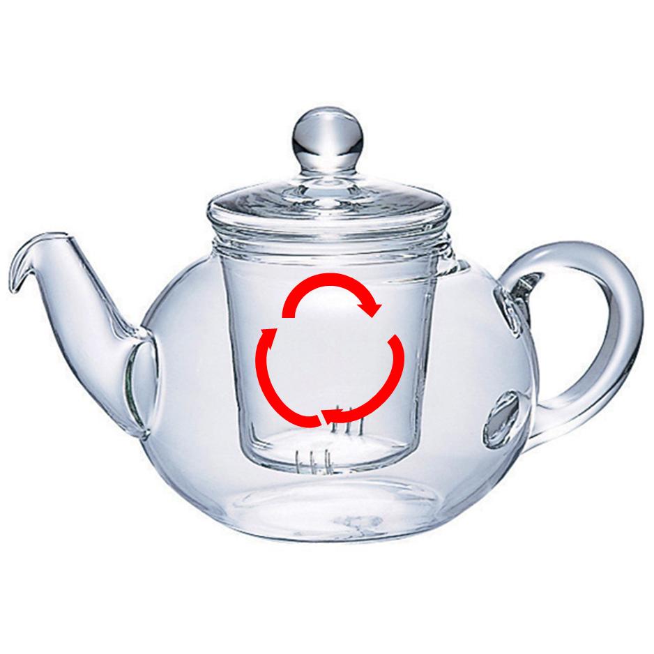 茶こし付きのティーポットだと茶葉のジャンピングスペースが小さいので効率よく抽出できません。